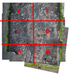 Grid square systems in the south of the trench, Grids A to F.